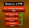 Органы власти в Солнечногорске